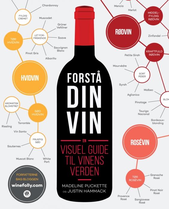 Forstå din vin (E-bog)